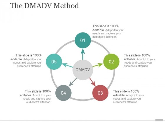 the dmadv method ppt powerpoint presentation infographics outfit