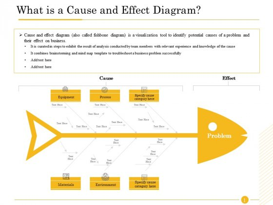 The Fishbone Analysis Tool What Is A Cause And Effect Diagram Guidelines PDF
