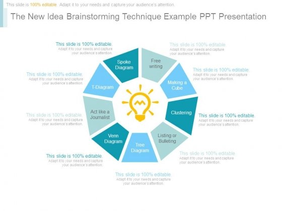 The New Idea Brainstorming Technique Example Ppt Presentation