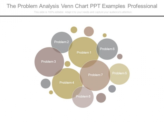 The Problem Analysis Venn Chart Ppt Examples Professional