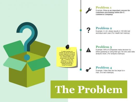 The Problem Ppt PowerPoint Presentation Ideas Slides