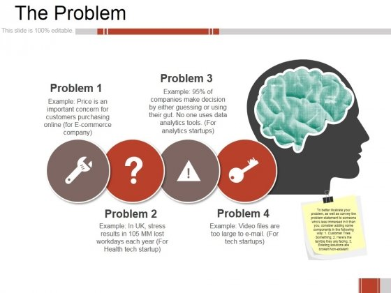 The Problem Ppt PowerPoint Presentation Layouts Ideas