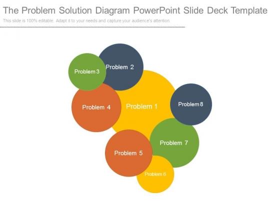 The Problem Solution Diagram Powerpoint Slide Deck Template