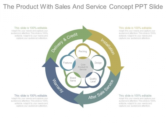The Product With Sales And Service Concept Ppt Slide