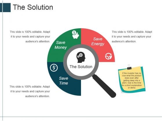 The Solution Ppt PowerPoint Presentation Portfolio Background