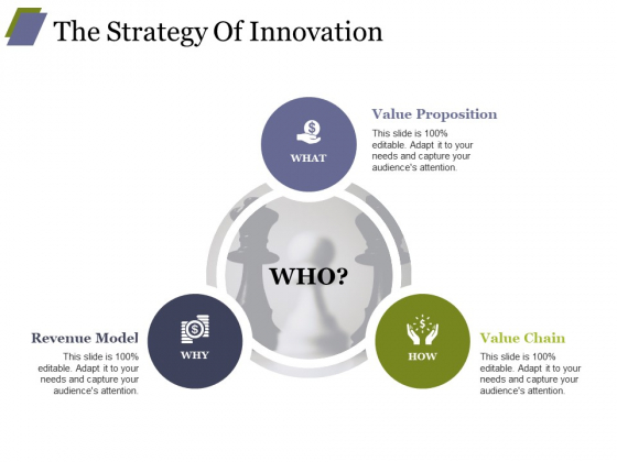 The Strategy Of Innovation Ppt PowerPoint Presentation Model Templates