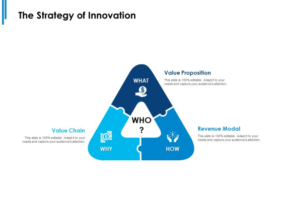 The Strategy Of Innovation Ppt PowerPoint Presentation Show Background Image