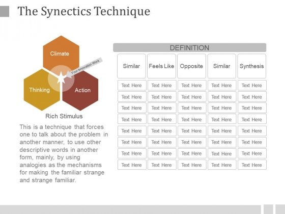 The Synectics Technique Ppt PowerPoint Presentation Layouts