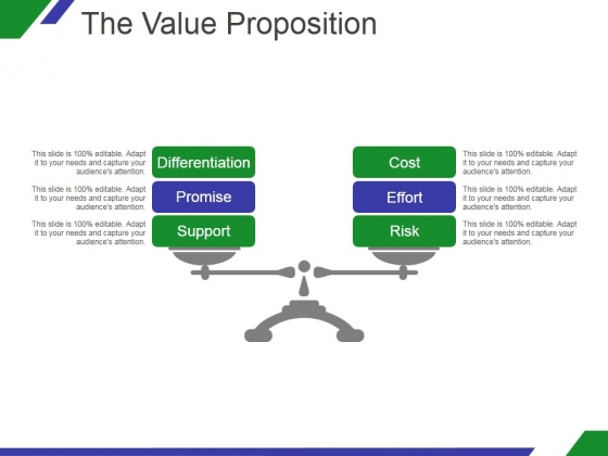 The Value Proposition Template 2 Ppt PowerPoint Presentation Shapes