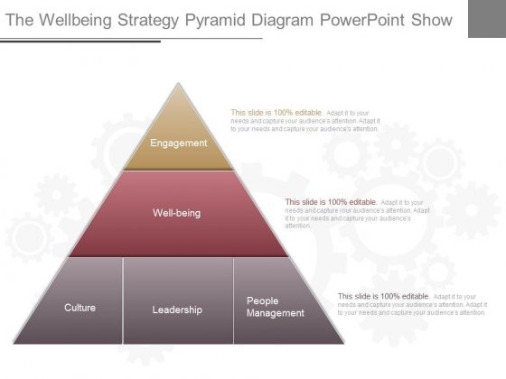 The Wellbeing Strategy Pyramid Diagram Powerpoint Show