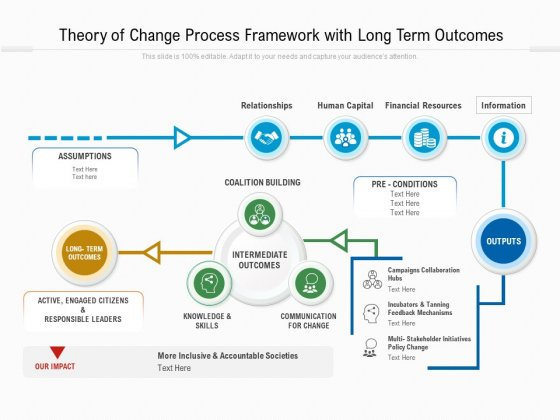 Theory Of Change Process Framework With Long Term Outcomes Ppt Powerpoint Presentation Inspiration Mockup Pdf