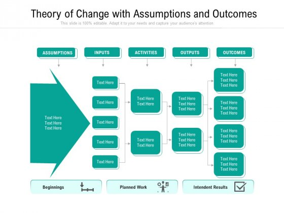 Theory_Of_Change_With_Assumptions_And_Outcomes_Ppt_PowerPoint_Presentation_Icon_Good_PDF_Slide_1