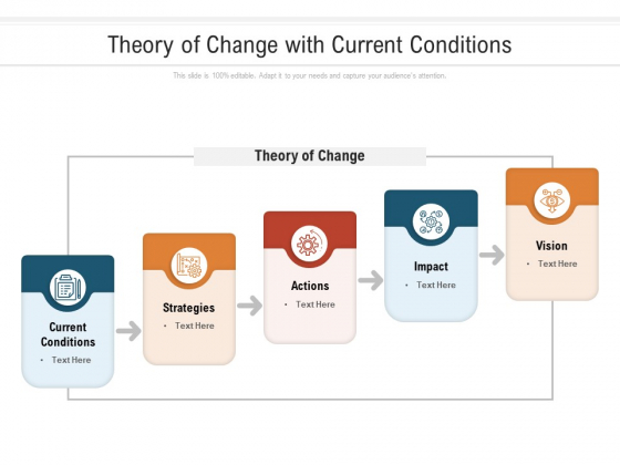 Theory Of Change With Current Conditions Ppt Powerpoint Presentation Infographic Template Deck Pdf