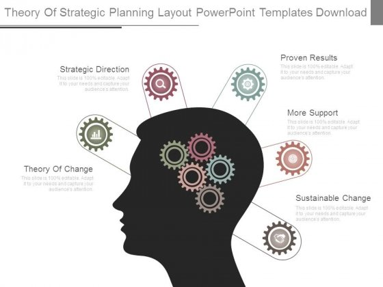 Theory Of Strategic Planning Layout Powerpoint Templates Download