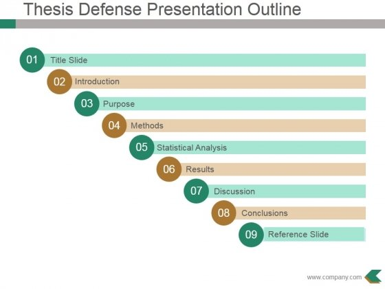 Thesis Defense Presentation Outline Ppt PowerPoint Presentation Pictures Graphic Tips