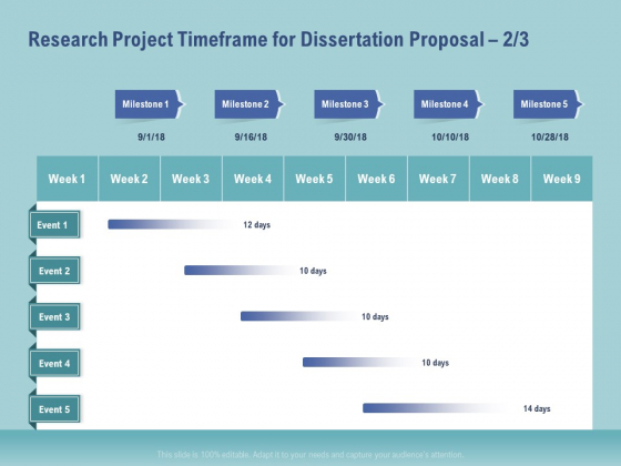 Thesis Research Project Timeframe For Dissertation Proposal Milestone Ppt Icon Rules PDF
