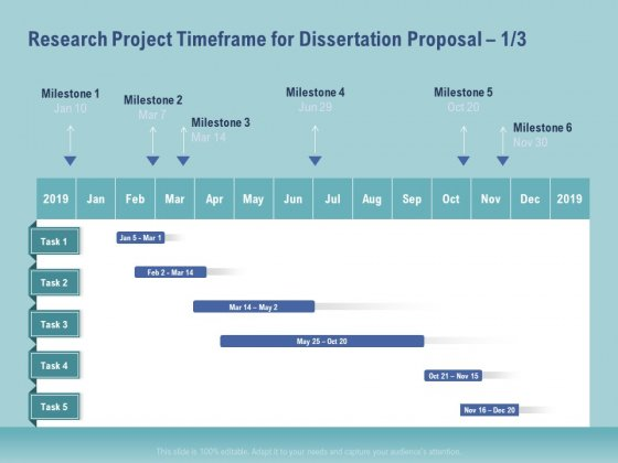 Thesis Research Project Timeframe For Dissertation Proposal Ppt Gallery Portrait PDF