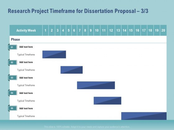 Thesis Research Project Timeframe For Dissertation Proposal Typical Ppt Outline Picture PDF