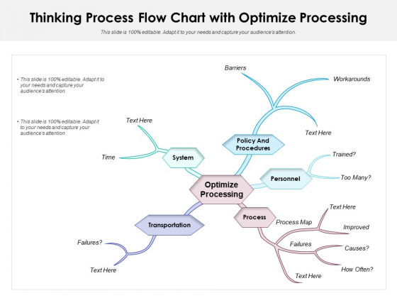 Thinking Process Flow Chart With Optimize Processing Ppt PowerPoint Presentation Infographics Templates PDF
