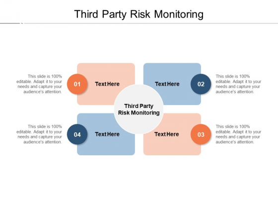 Third Party Risk Monitoring Ppt PowerPoint Presentation Outline Samples Cpb Pdf