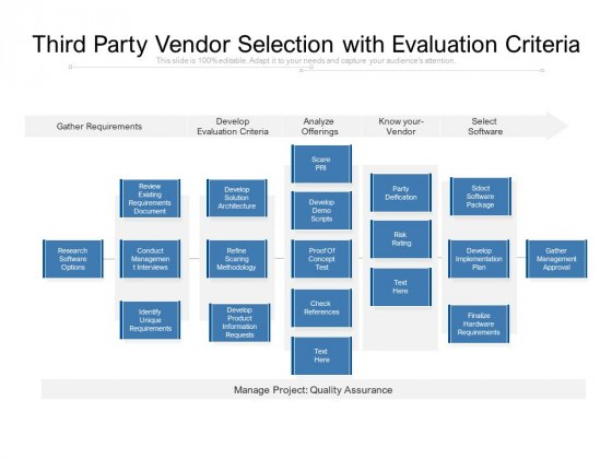 Third Party Vendor Selection With Evaluation Criteria Ppt PowerPoint Presentation Summary Display PDF