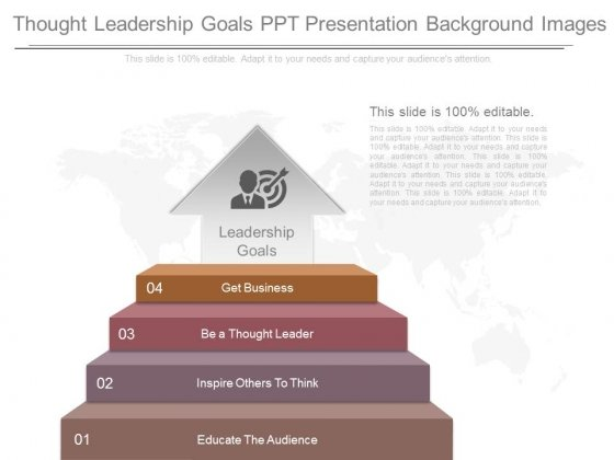 Thought Leadership Goals Ppt Presentation Background Images