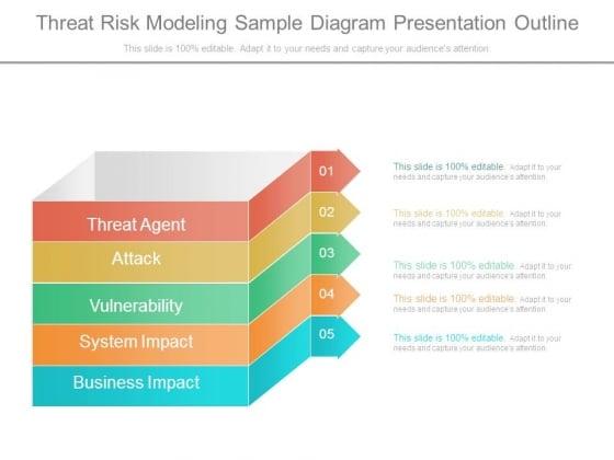 Threat Risk Modeling Sample Diagram Presentation Outline