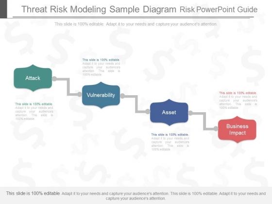 Threat Risk Modeling Sample Diagram Risk Powerpoint Guide
