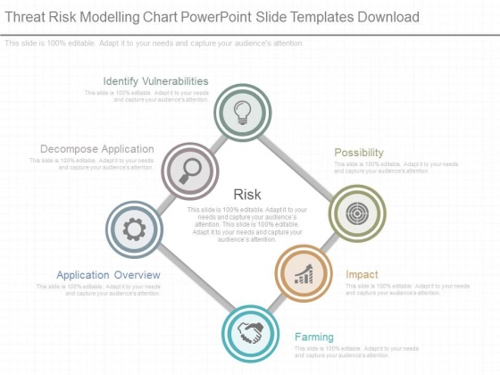 Threat Risk Modelling Chart Powerpoint Slide Templates Download