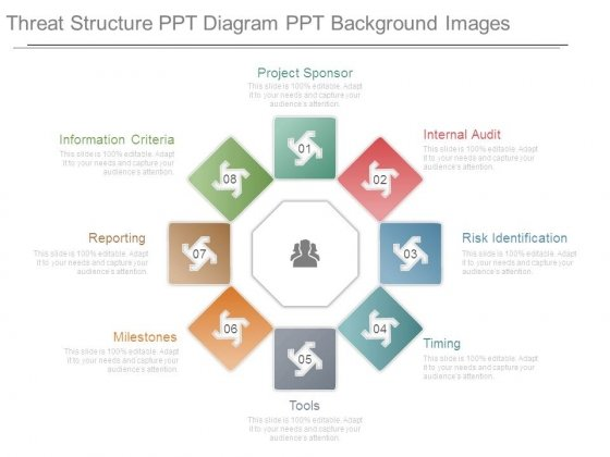 Threat Structure Ppt Diagram Ppt Background Images