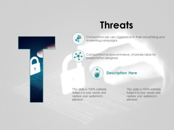 Threats Ppt PowerPoint Presentation Infographic Template Graphics