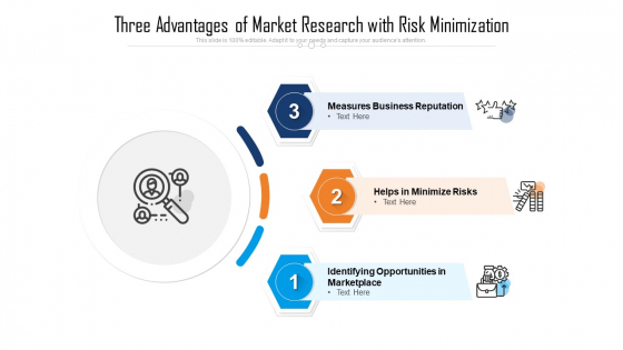 Three Advantages Of Market Research With Risk Minimization Ppt PowerPoint Presentation File Clipart PDF