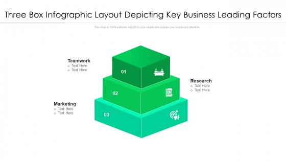Three Box Infographic Layout Depicting Key Business Leading Factors Ppt PowerPoint Presentation File Professional PDF