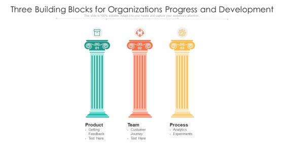 Three Building Blocks For Organizations Progress And Development Ppt PowerPoint Presentation File Deck PDF