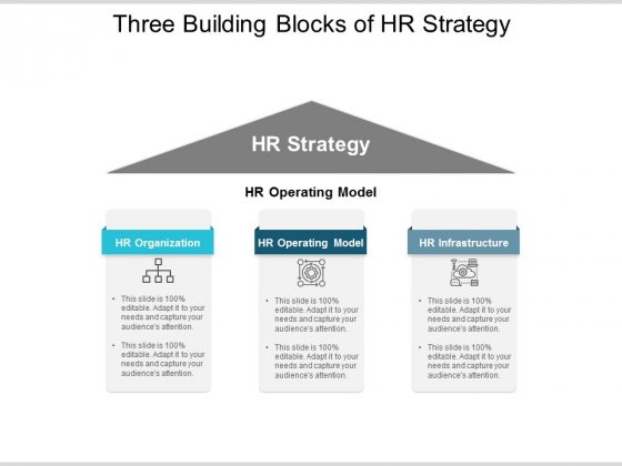 Three Building Blocks Of Hr Strategy Ppt PowerPoint Presentation Visual Aids Example File