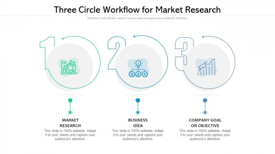 Three Circle Workflow For Market Research Ppt PowerPoint Presentation Gallery Diagrams PDF
