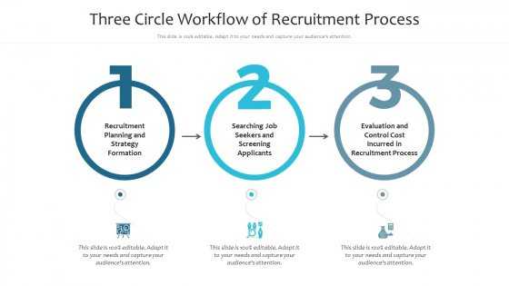 Three Circle Workflow Of Recruitment Process Ppt PowerPoint Presentation Gallery Designs PDF