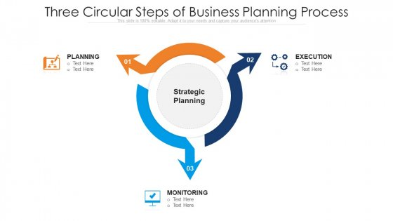 Three Circular Steps Of Business Planning Process Ppt PowerPoint Presentation File Example PDF