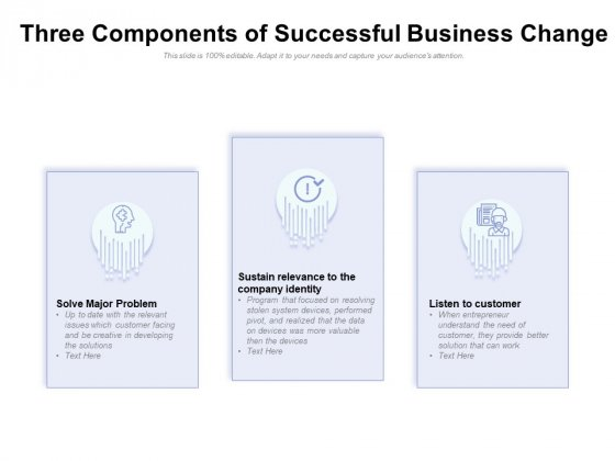 Three Components Of Successful Business Change Ppt PowerPoint Presentation Inspiration Format PDF