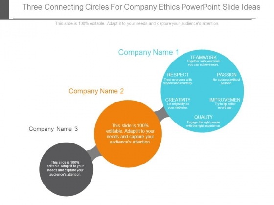 Three Connecting Circles For Company Ethics Powerpoint Slide Ideas