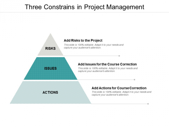 Three Constrains In Project Management Ppt PowerPoint Presentation Slides Outfit