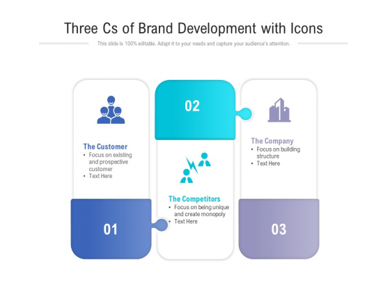 Three Cs Of Brand Development With Icons Ppt PowerPoint Presentation Pictures Graphics Download