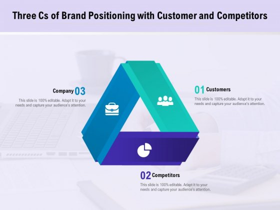 Three Cs Of Brand Positioning With Customer And Competitors Ppt PowerPoint Presentation Professional Slides