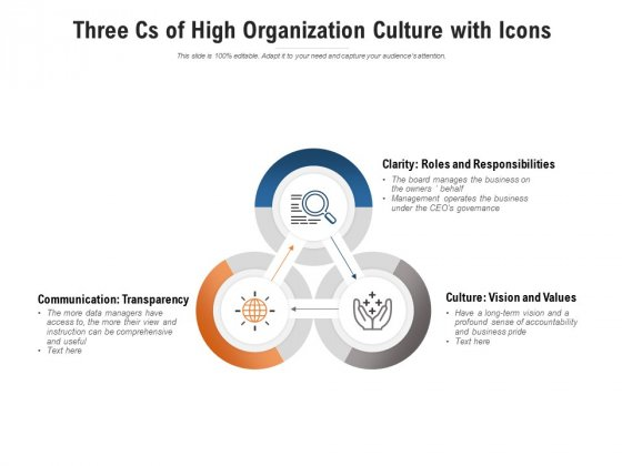 Three Cs Of High Organization Culture With Icons Ppt PowerPoint Presentation Inspiration Graphics