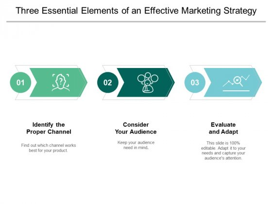 Three Essential Elements Of An Effective Marketing Strategy Ppt PowerPoint Presentation Inspiration Slide Download