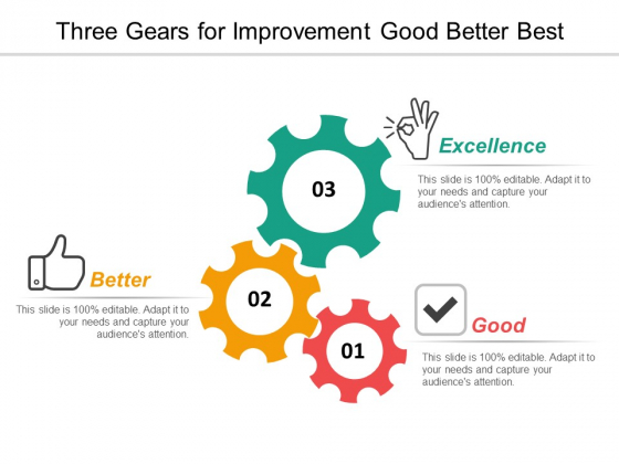 Three Gears For Improvement Good Better Best Ppt Powerpoint Presentation Summary Designs