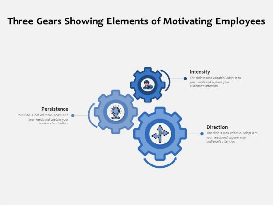 Three Gears Showing Elements Of Motivating Employees Ppt PowerPoint Presentation Gallery Demonstration PDF