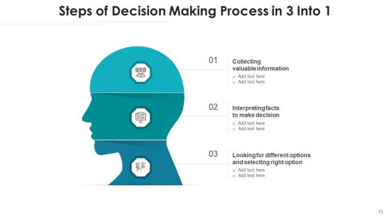 Three_In_One_Decision_Making_Ppt_PowerPoint_Presentation_Complete_Deck_With_Slides_Slide_11