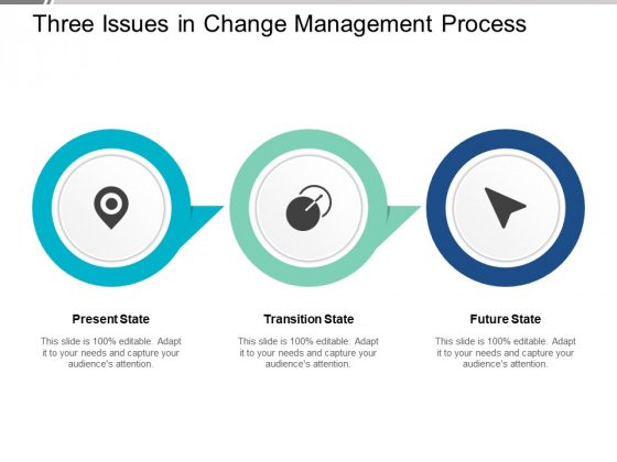 Three Issues In Change Management Process Ppt PowerPoint Presentation Visual Aids Styles