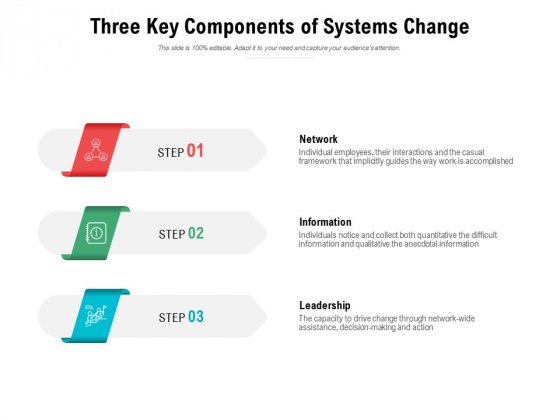 Three Key Components Of Systems Change Ppt PowerPoint Presentation File Show